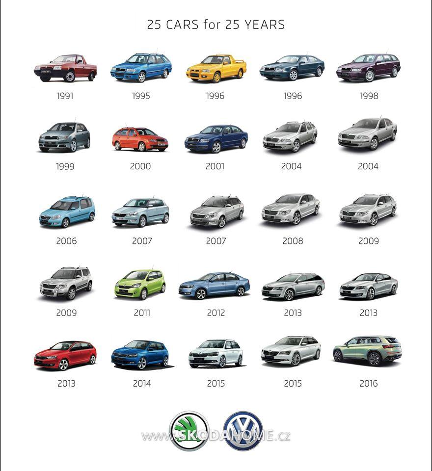 25-VW-skoda-01